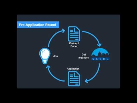 Application Guidance for TDM Innovations Grant