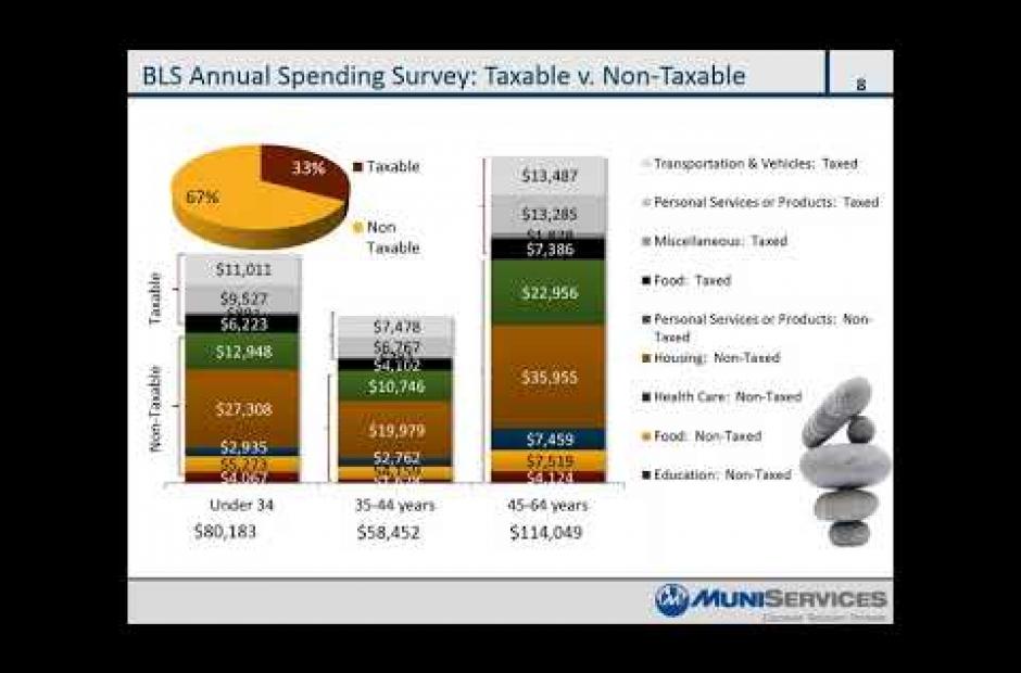 Sales Tax Disruption